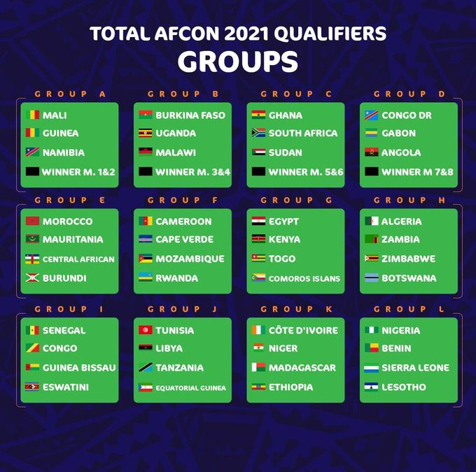 FULL AFCON 2021 QUALIFIERS DRAW